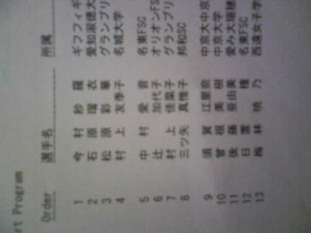 愛知県選手権